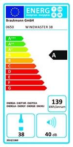 Weinkuehlschrank Test Energieeffizienz